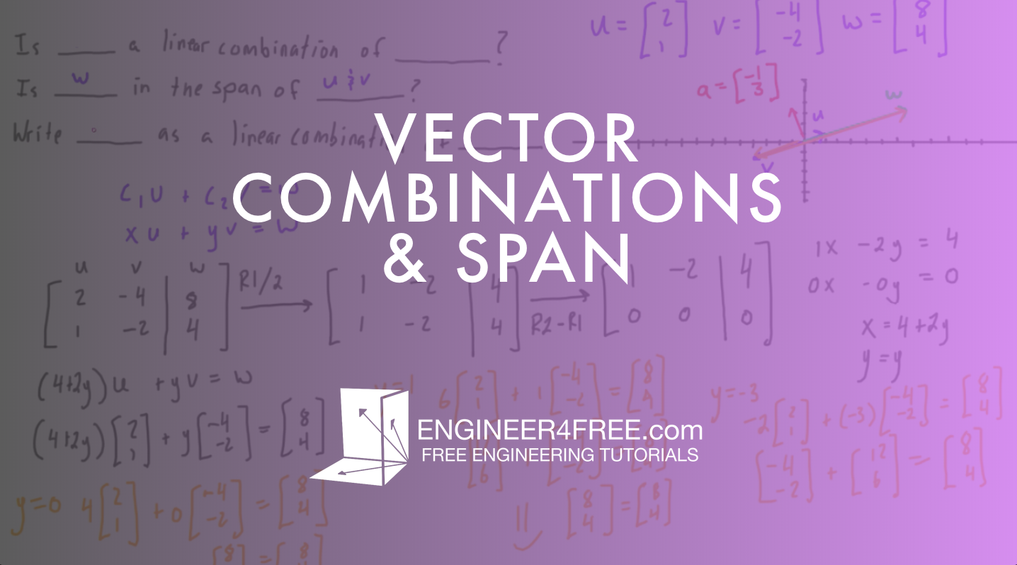 LINEAR COMBINATION AND SPAN DOWNLOAD