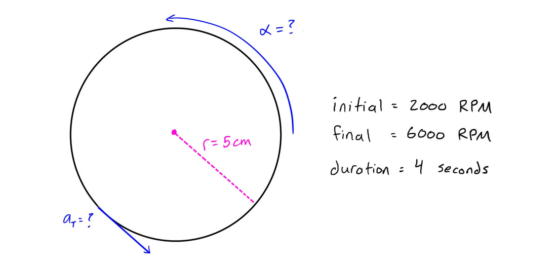 Dynamics Solved Circular Motion Problem