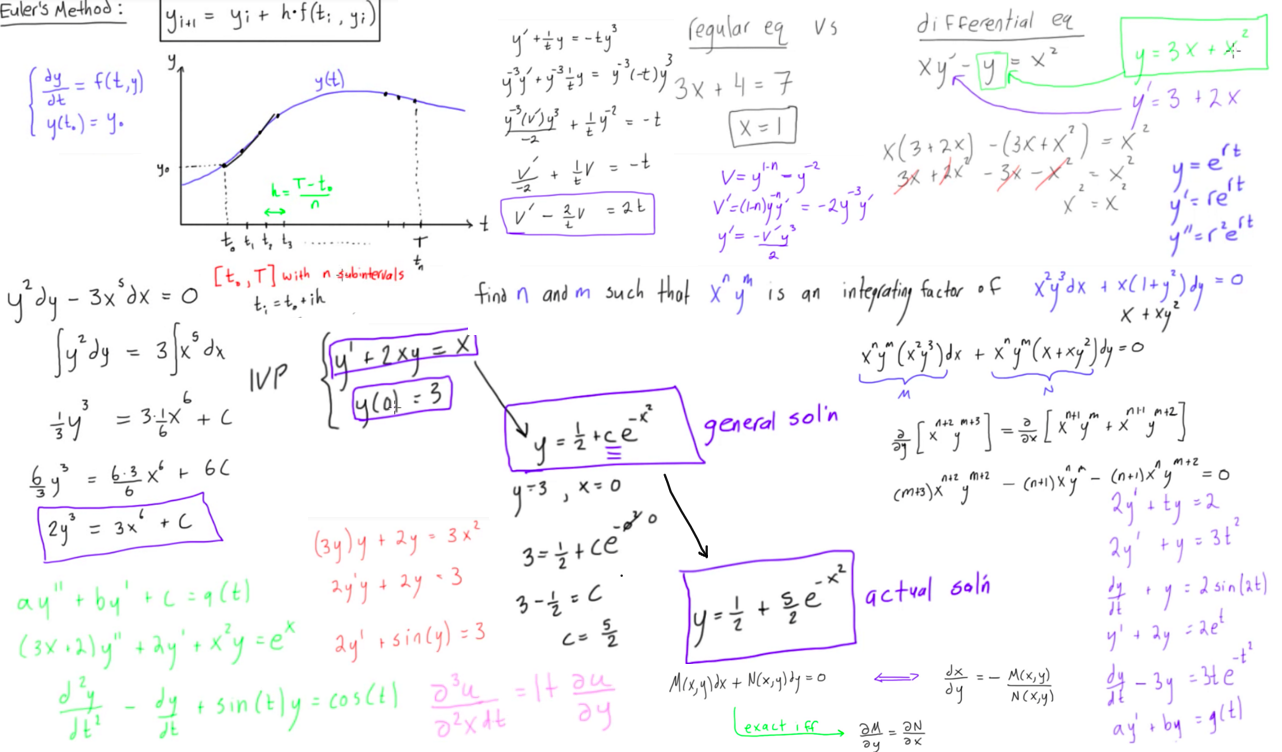 Free Differential Equations Tutorials