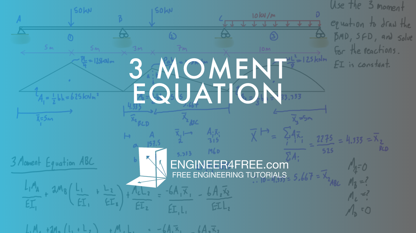 3 Moment Equation